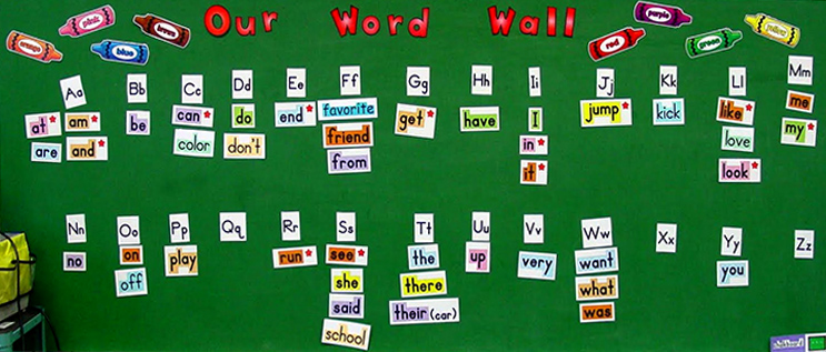 Word Wall in Alphabetical Order